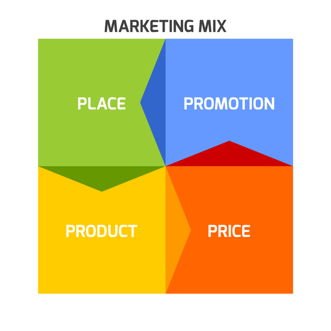 4P-marketing-mix
