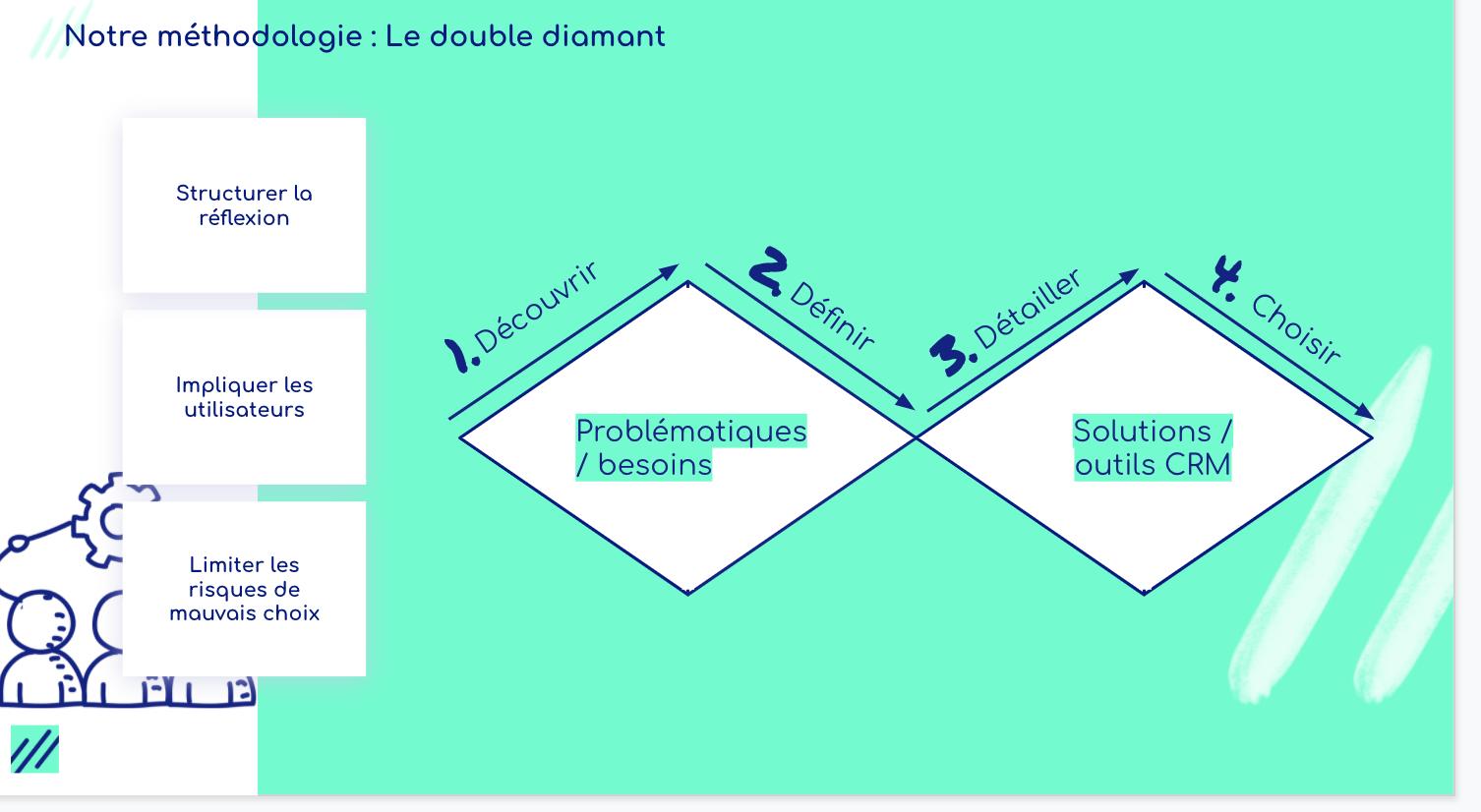 Méthodologie du double diamant