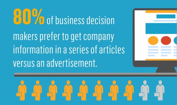 Content Marketing : 80% l'utilisent pour prendre leur décision
