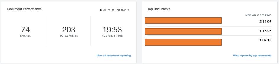 Documents Hubspot Sales