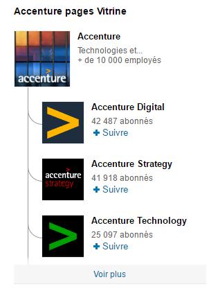 Accenture : une segmentation sur Linkedin