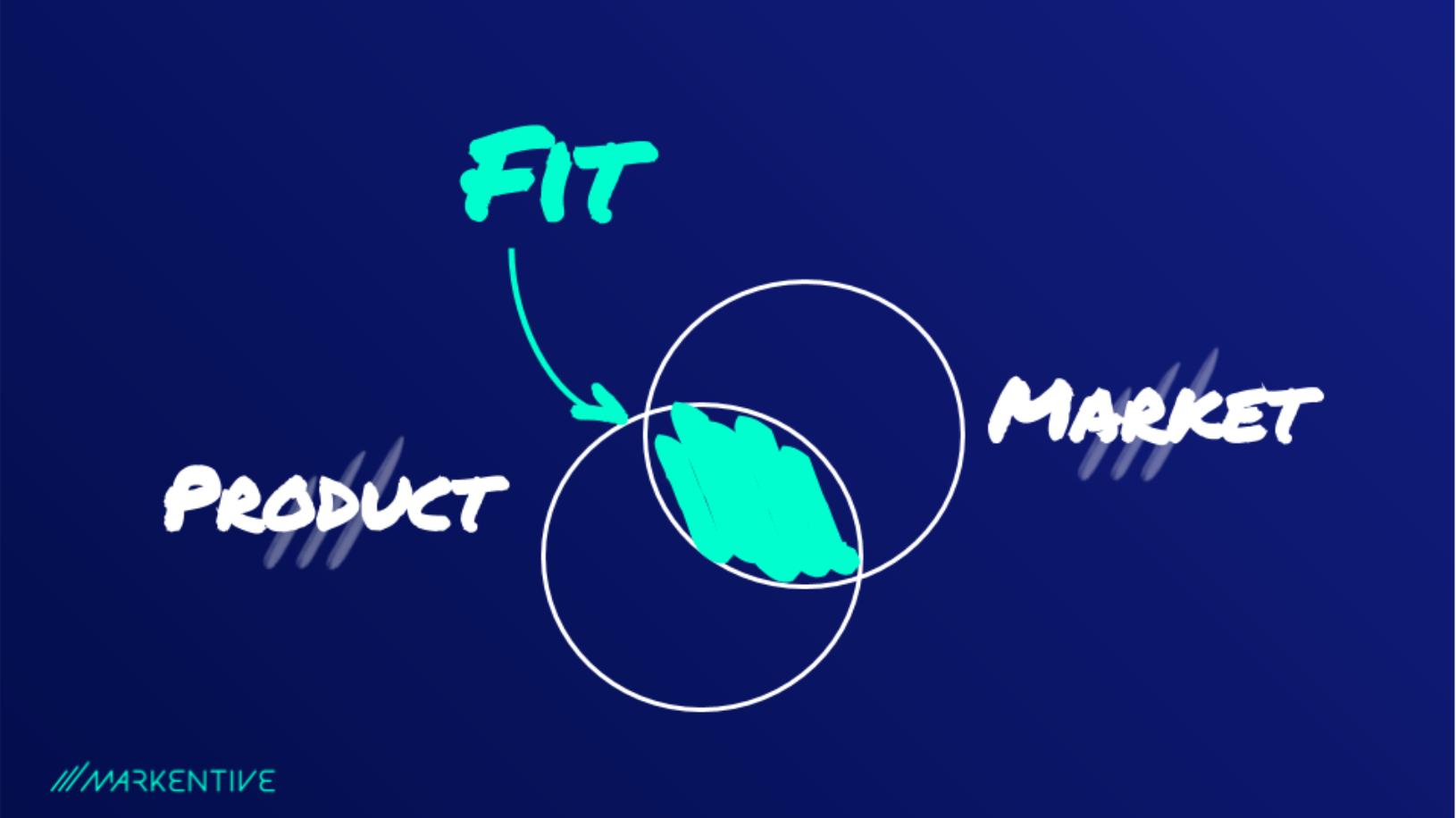 Le product market fit