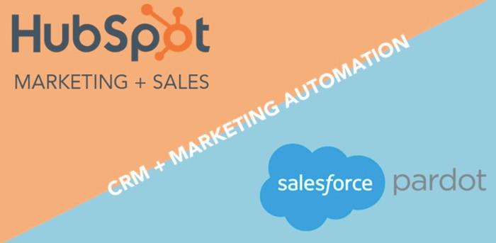connecter-crm-et-marketing-automation-2